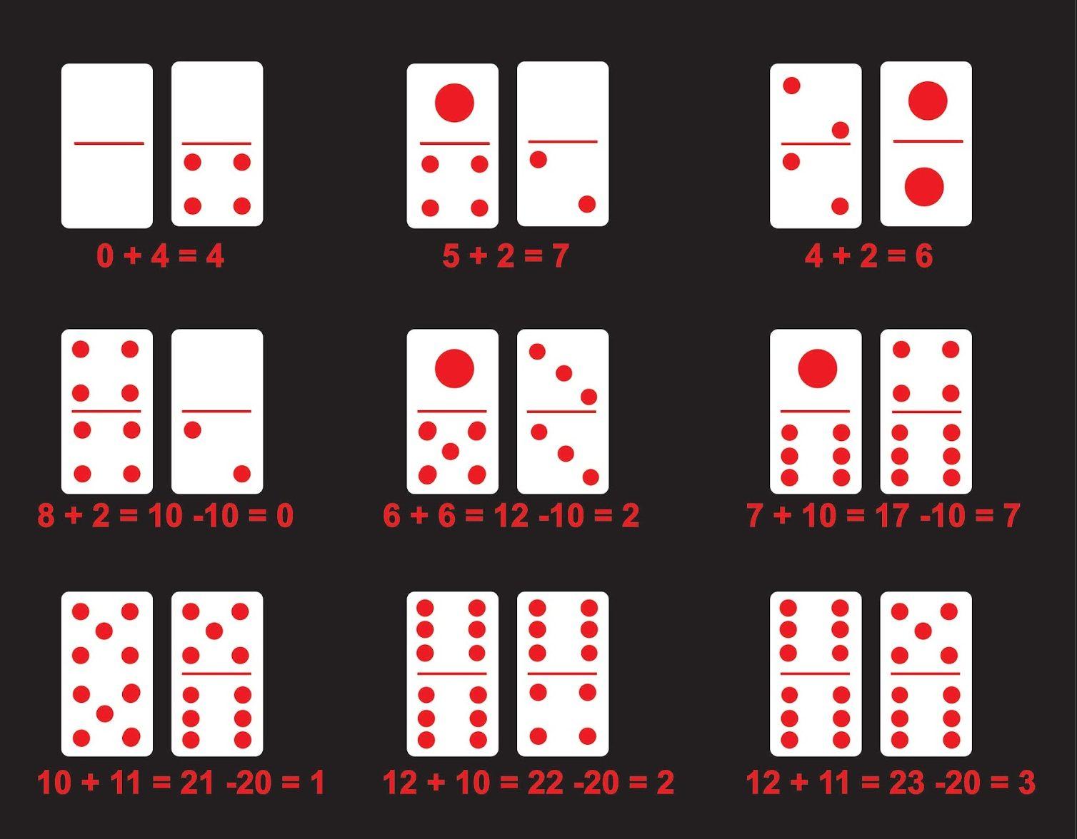 Cara Bermain Dan Perhitungan Domino QQ Terjitu - Game ...